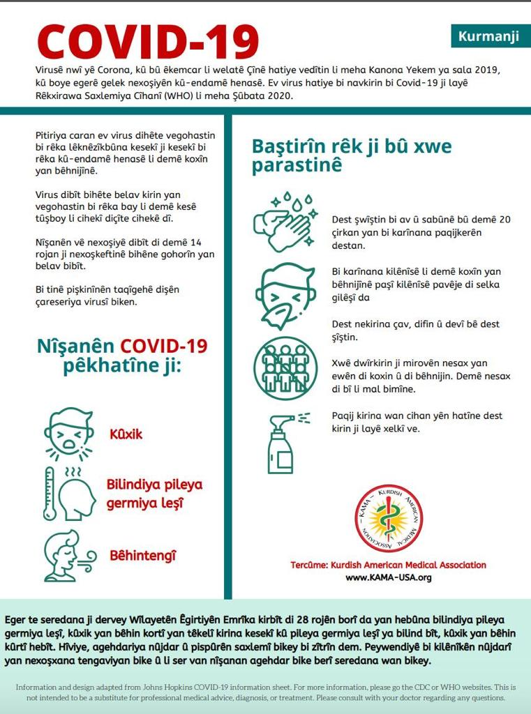 Coronavirus en kurde